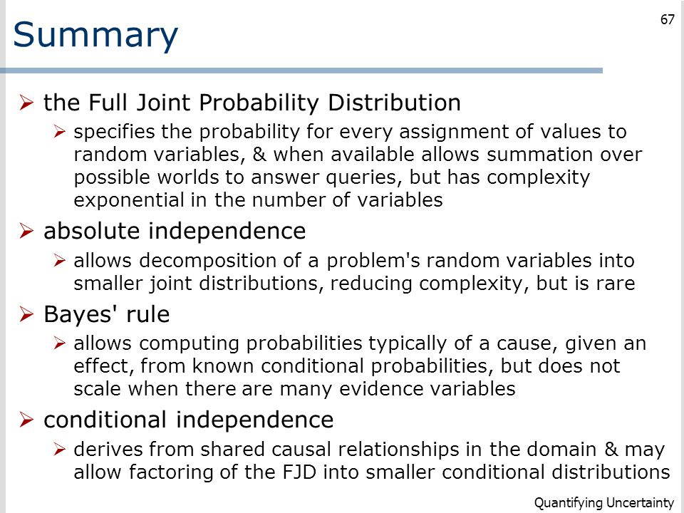 Summary the Full Joint Probability Distribution absolute independence