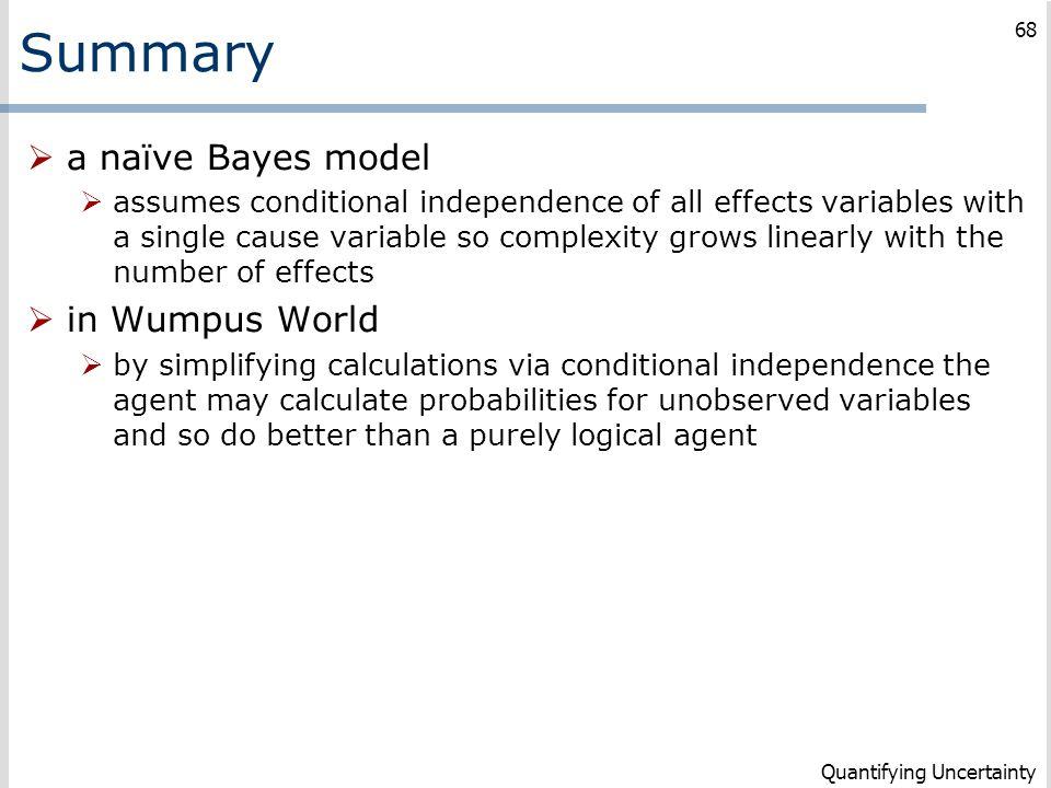 Summary a naïve Bayes model in Wumpus World
