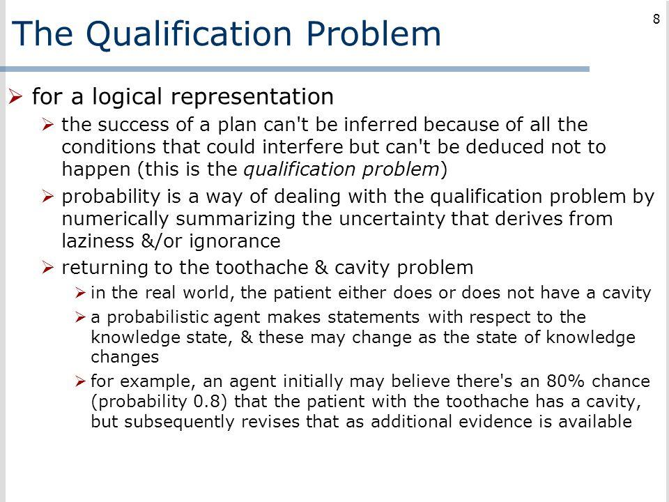 The Qualification Problem