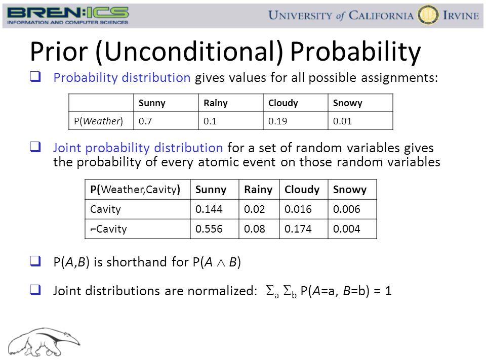 Prior (Unconditional) Probability