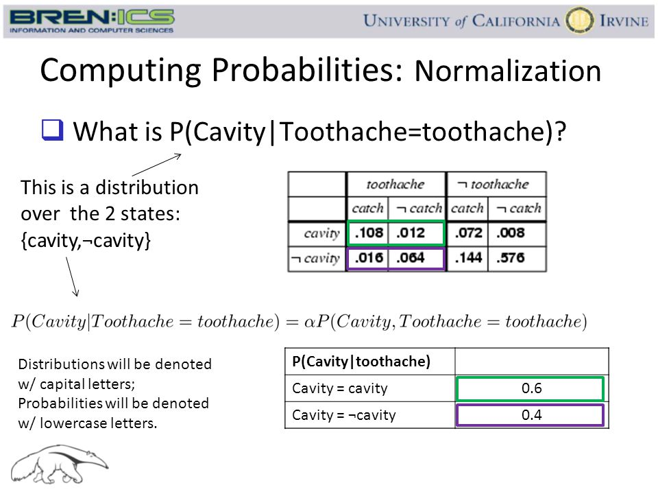 Computing Probabilities: Normalization