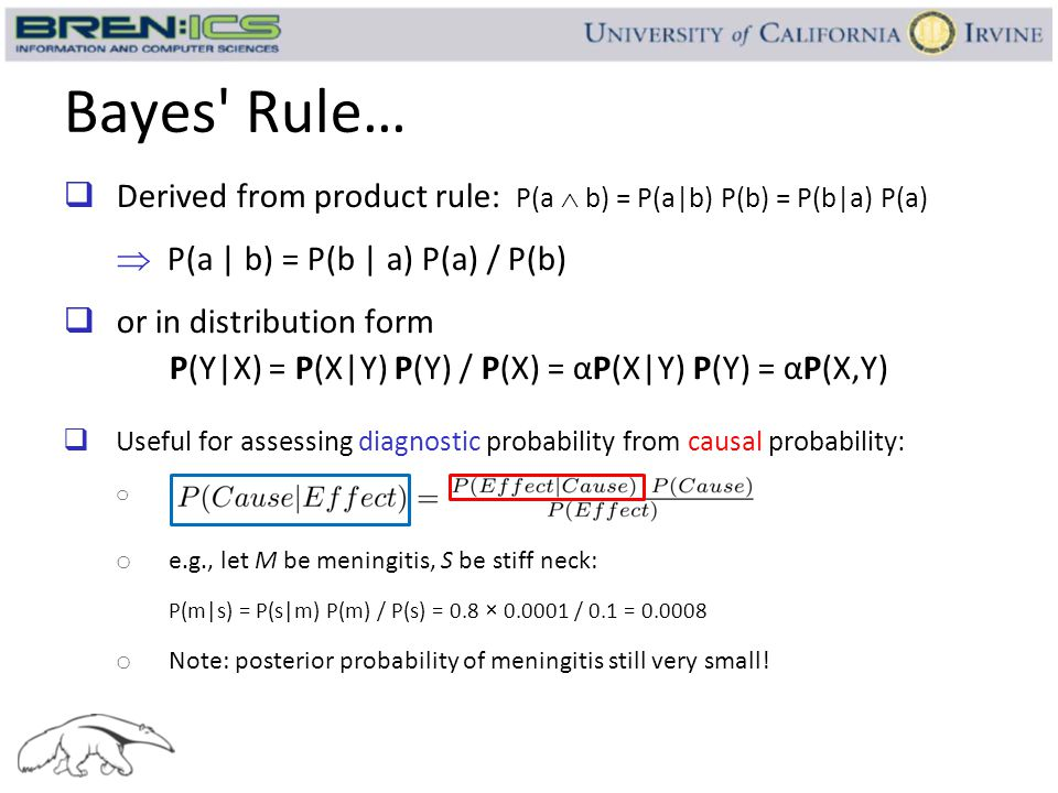 Bayes Rule… Derived from product rule: P(a  b) = P(a|b) P(b) = P(b|a) P(a)  P(a | b) = P(b | a) P(a) / P(b)