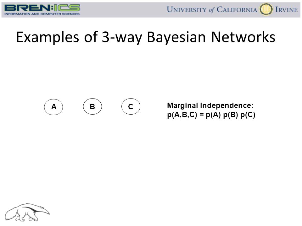 Examples of 3-way Bayesian Networks