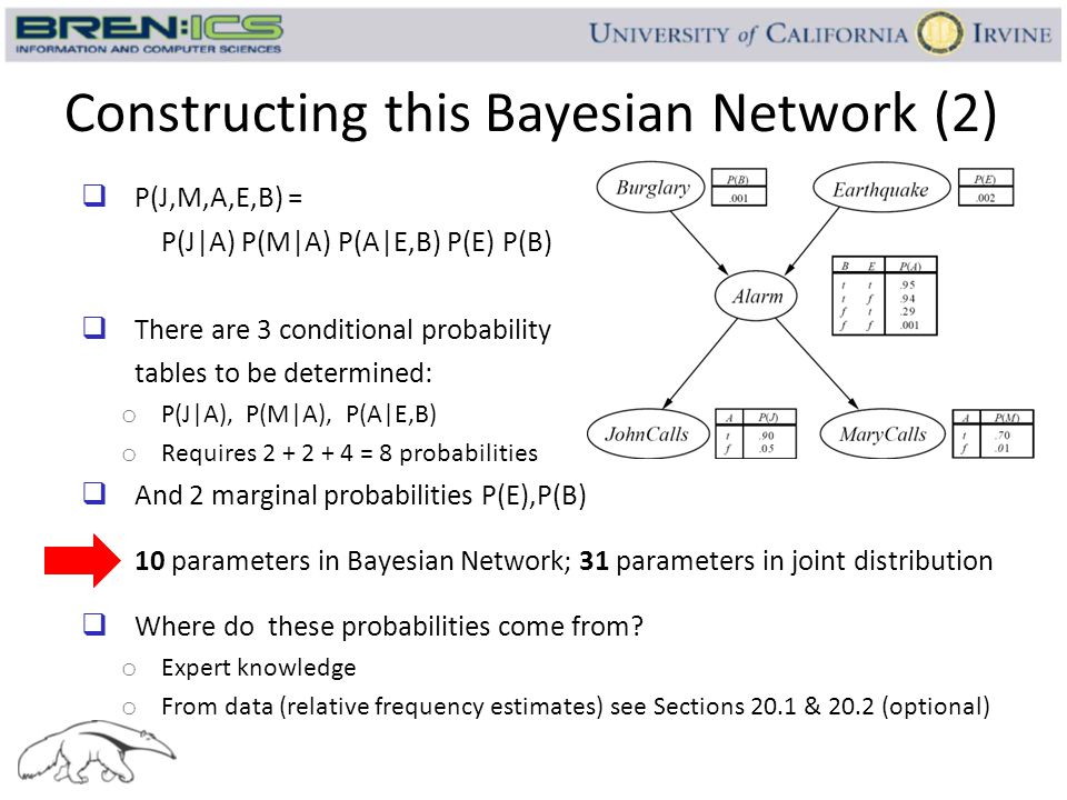 Constructing this Bayesian Network (2)