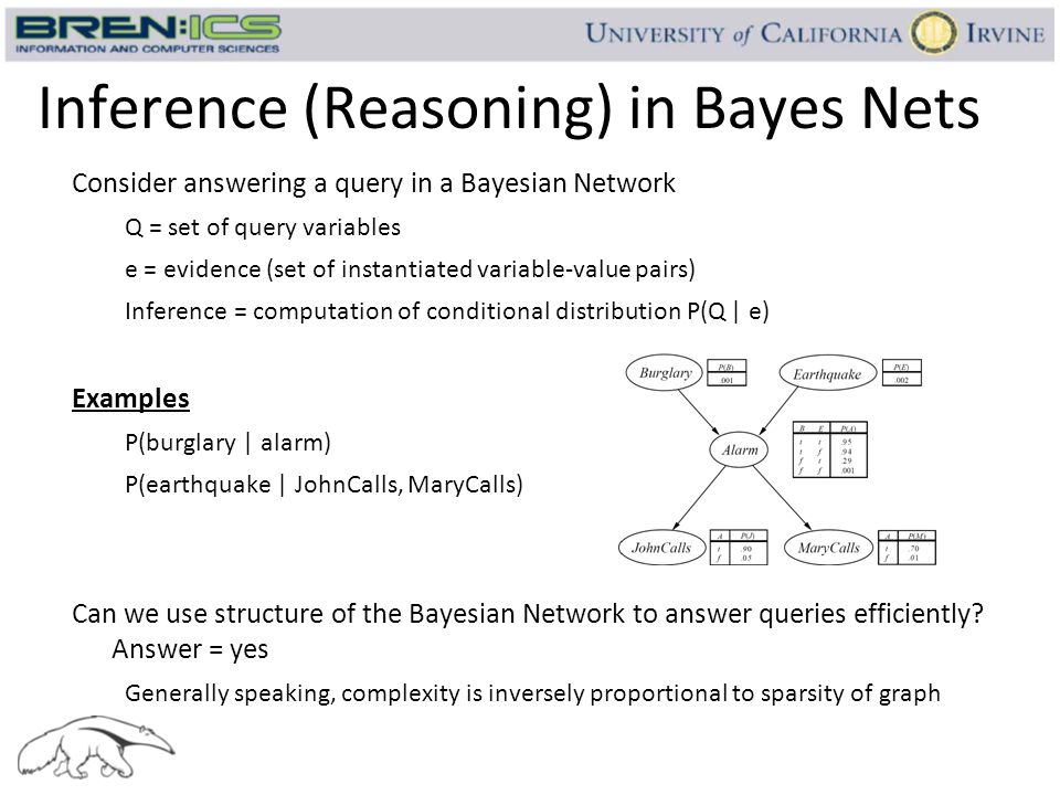 Inference (Reasoning) in Bayes Nets