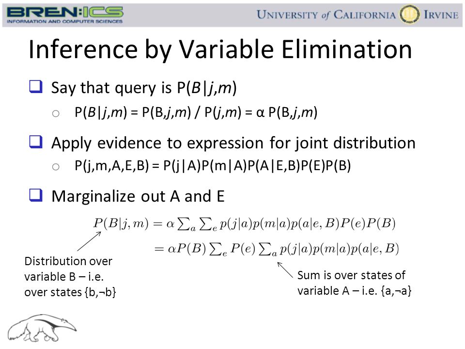 Inference by Variable Elimination