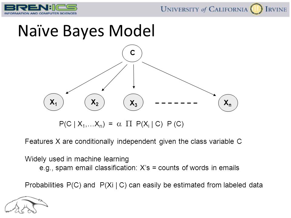 Naïve Bayes Model C X1 X2 X3 Xn P(C | X1,…Xn) = a P P(Xi | C) P (C)