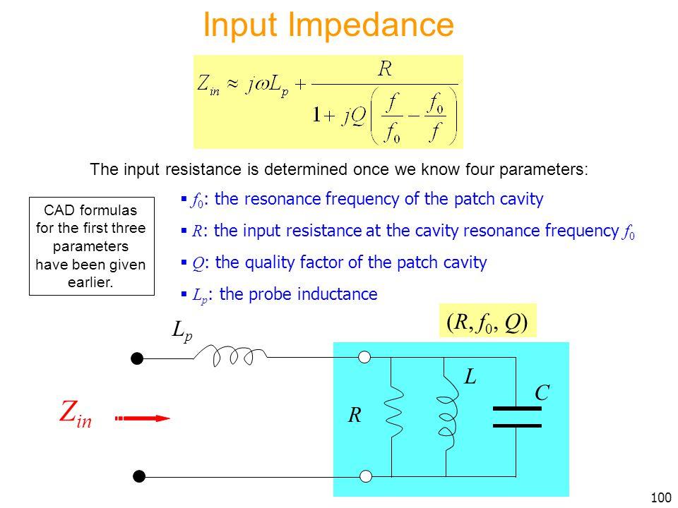 Input Impedance Zin (R, f0, Q) Lp L C R