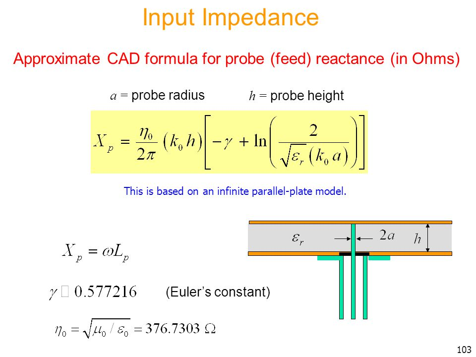 Input Impedance Approximate CAD formula for probe (feed) reactance (in Ohms) a = probe radius. h = probe height.