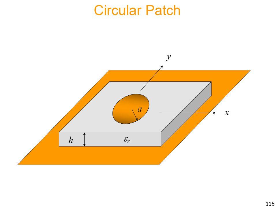 Circular Patch x y h a r