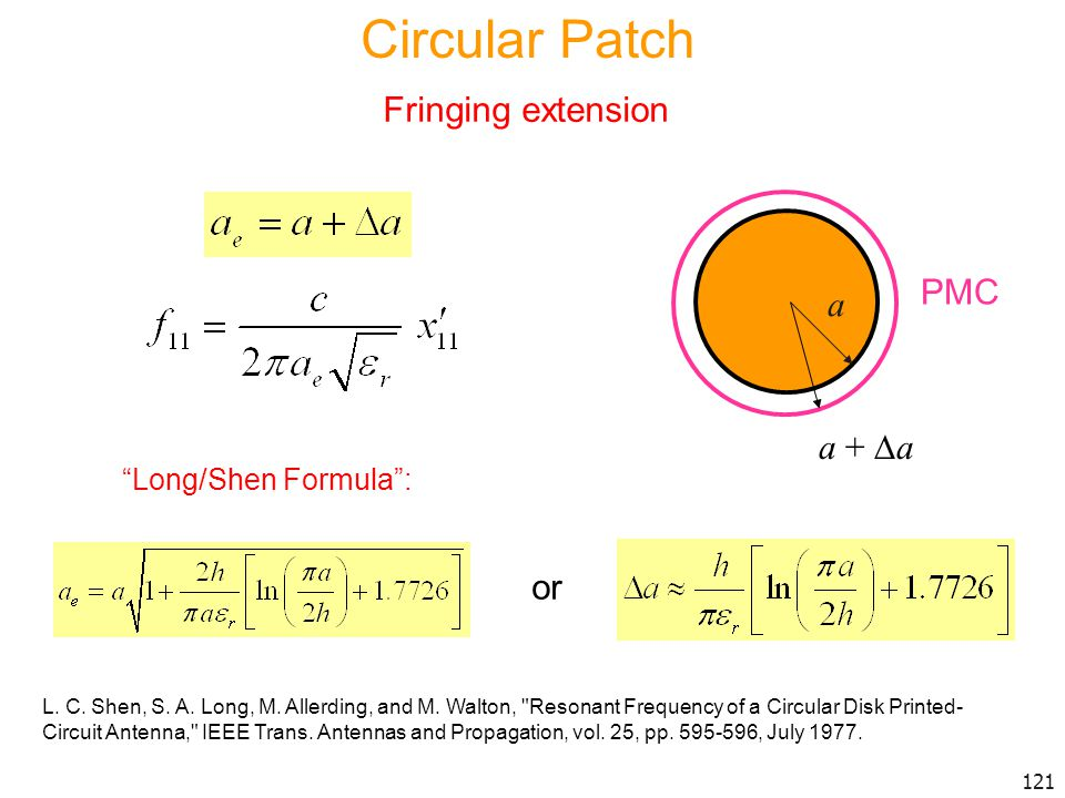 Circular Patch Fringing extension PMC a a + a or Long/Shen Formula :