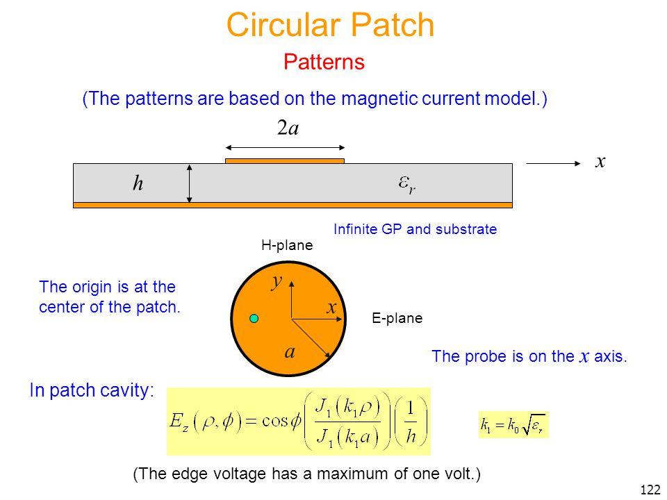 Circular Patch Patterns 2a x h y x a