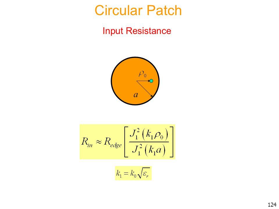 Circular Patch Input Resistance a