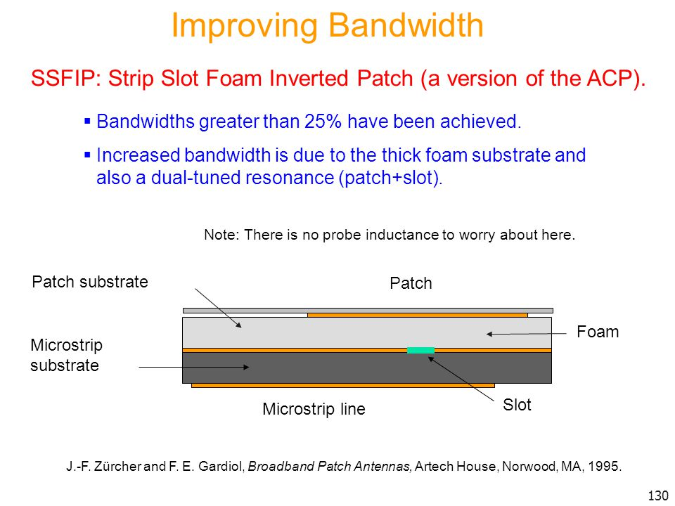 Improving Bandwidth SSFIP: Strip Slot Foam Inverted Patch (a version of the ACP). Bandwidths greater than 25% have been achieved.