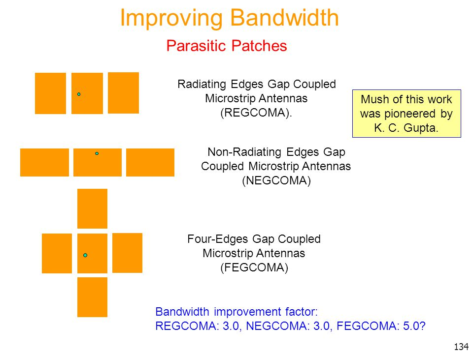 Improving Bandwidth Parasitic Patches