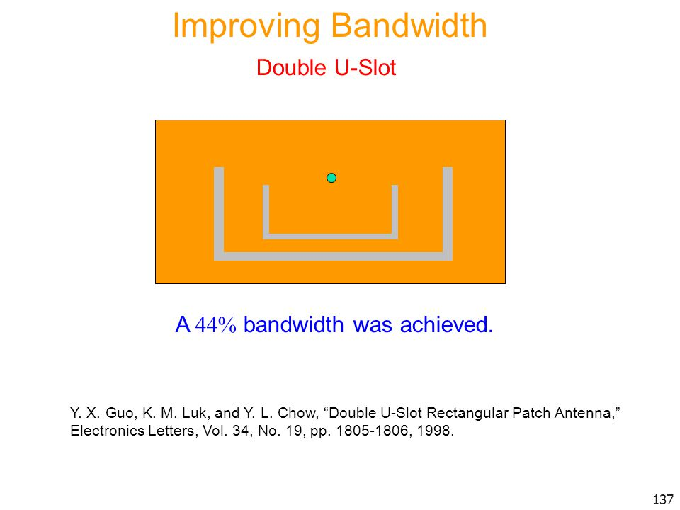 Improving Bandwidth Double U-Slot A 44% bandwidth was achieved.