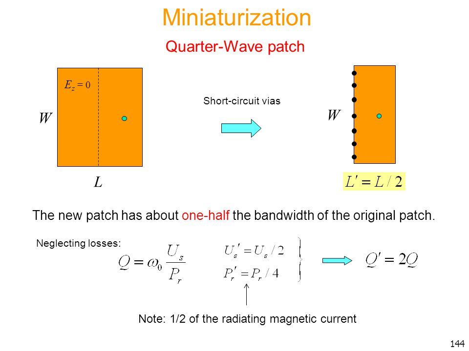 Miniaturization Quarter-Wave patch W W L