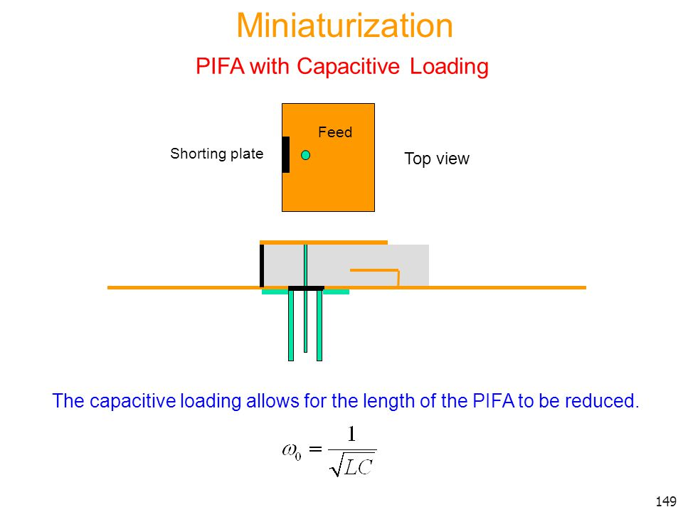 PIFA with Capacitive Loading