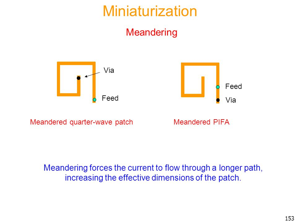Miniaturization Meandering