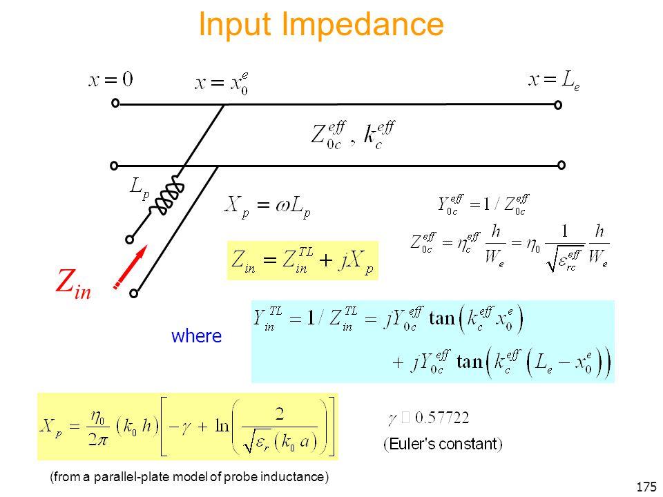 Input Impedance Zin where