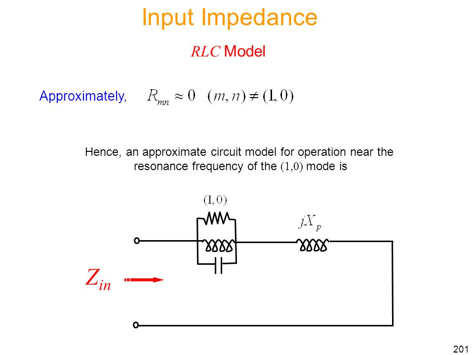 Input Impedance Zin RLC Model Approximately,