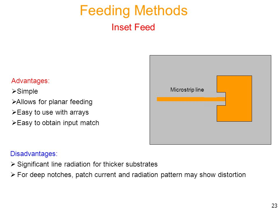 Feeding Methods Inset Feed Advantages: Simple