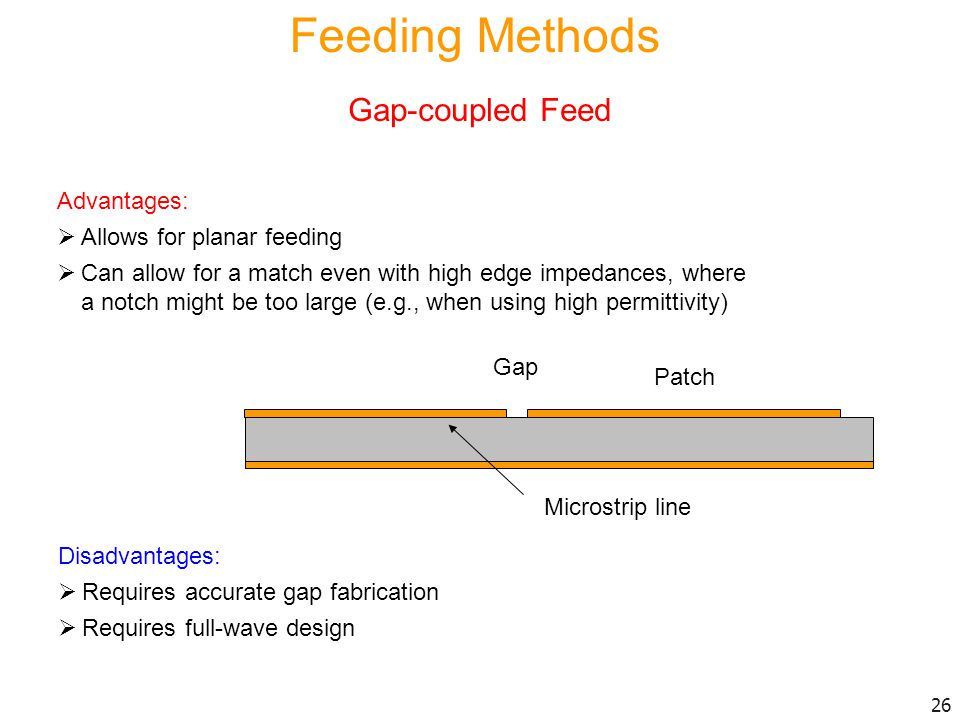 Feeding Methods Gap-coupled Feed Advantages: Allows for planar feeding