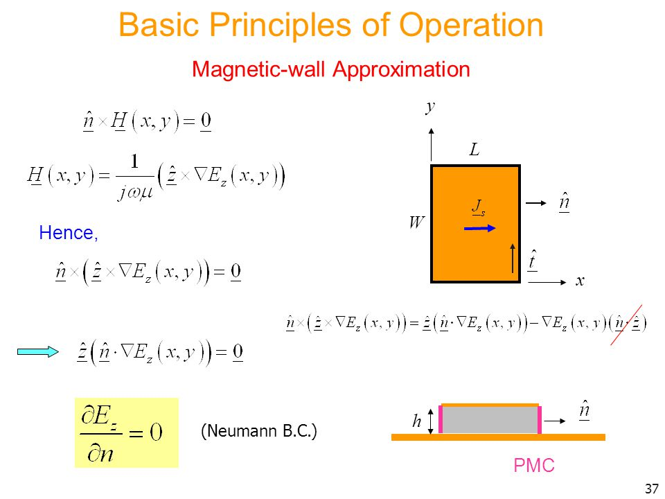 Basic Principles of Operation