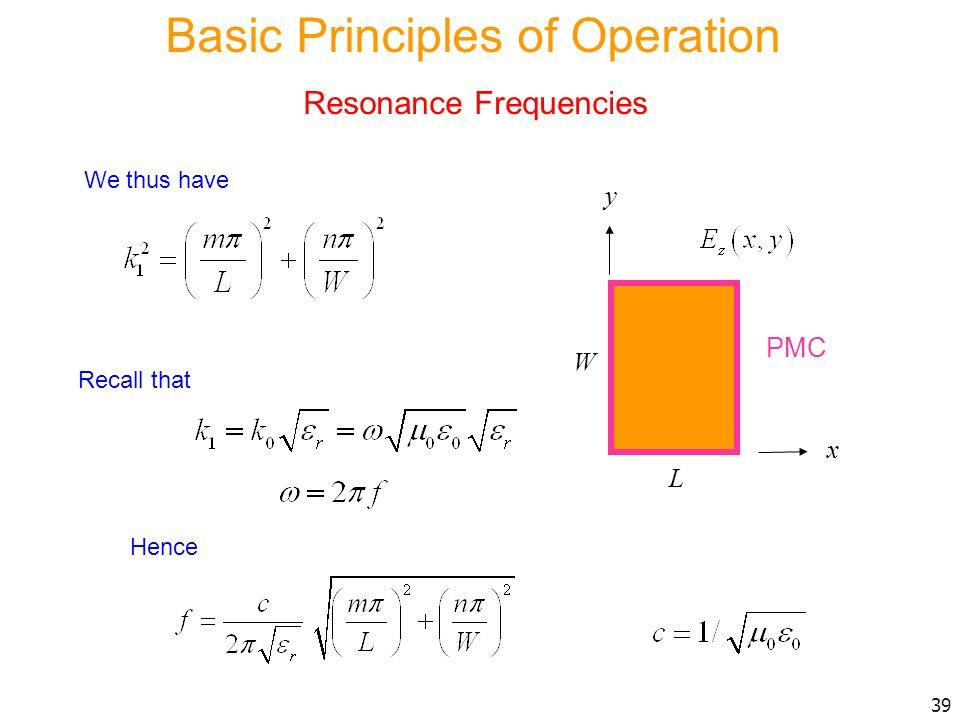 Basic Principles of Operation