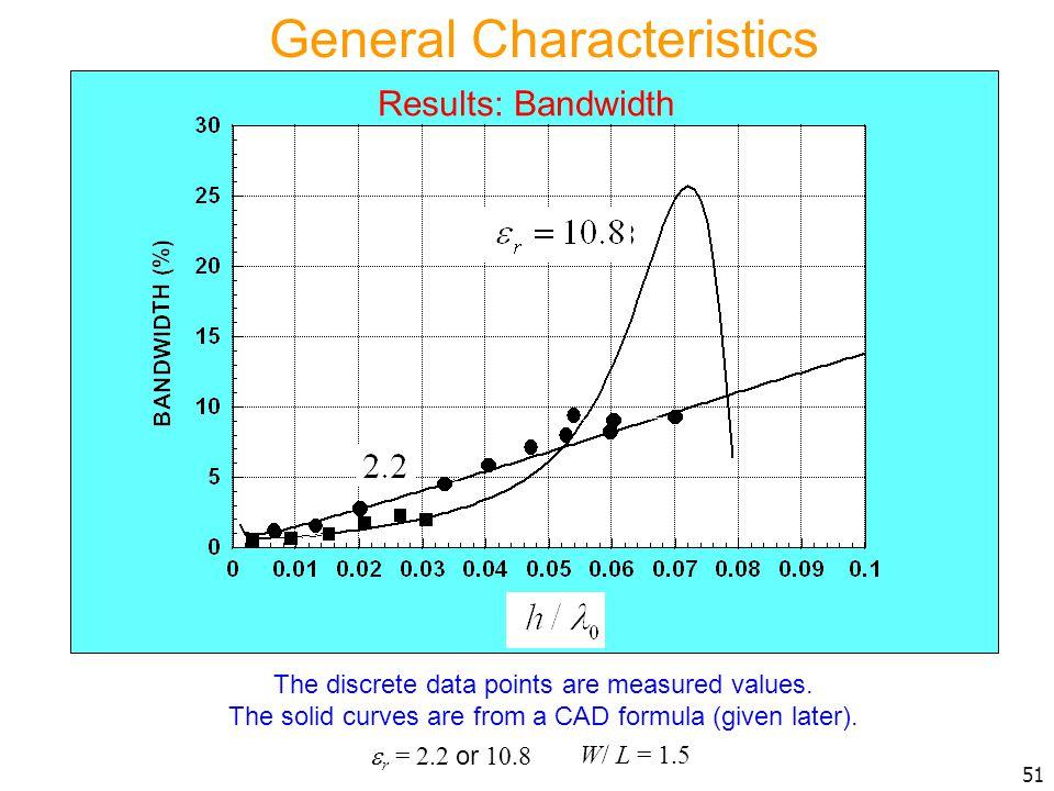 General Characteristics
