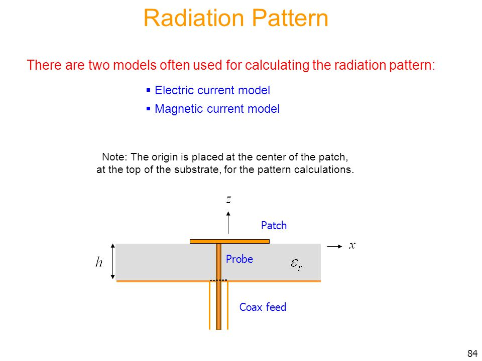 Radiation Pattern There are two models often used for calculating the radiation pattern: Electric current model.