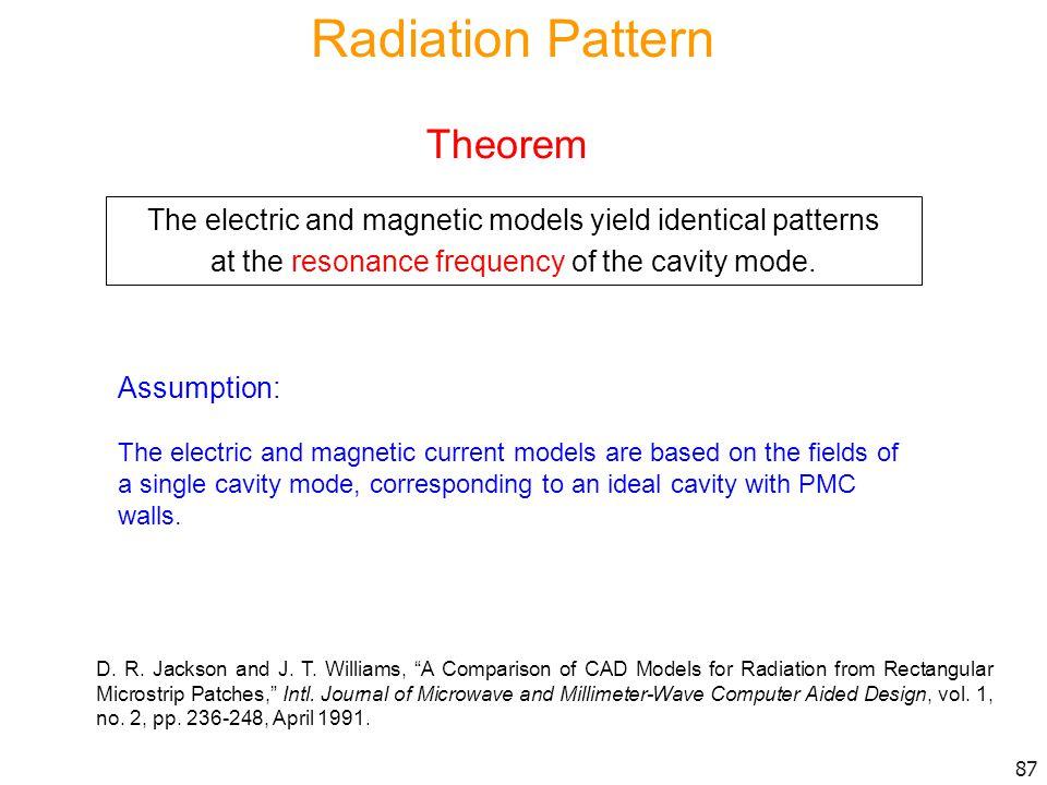 Radiation Pattern Theorem