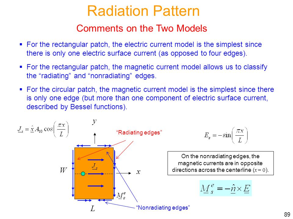 Radiation Pattern Comments on the Two Models y W x L