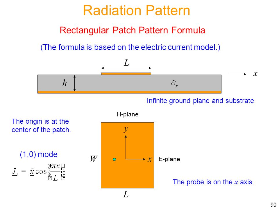 Radiation Pattern Rectangular Patch Pattern Formula L x h y W x L