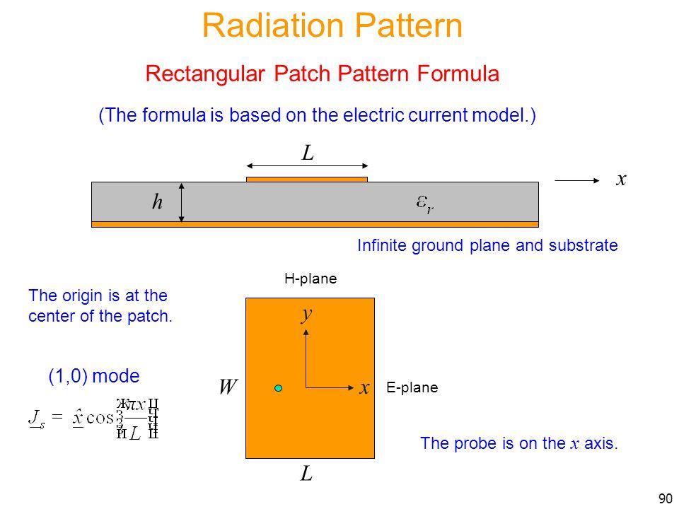 Radiation Pattern Rectangular Patch Pattern Formula L x h y W x L