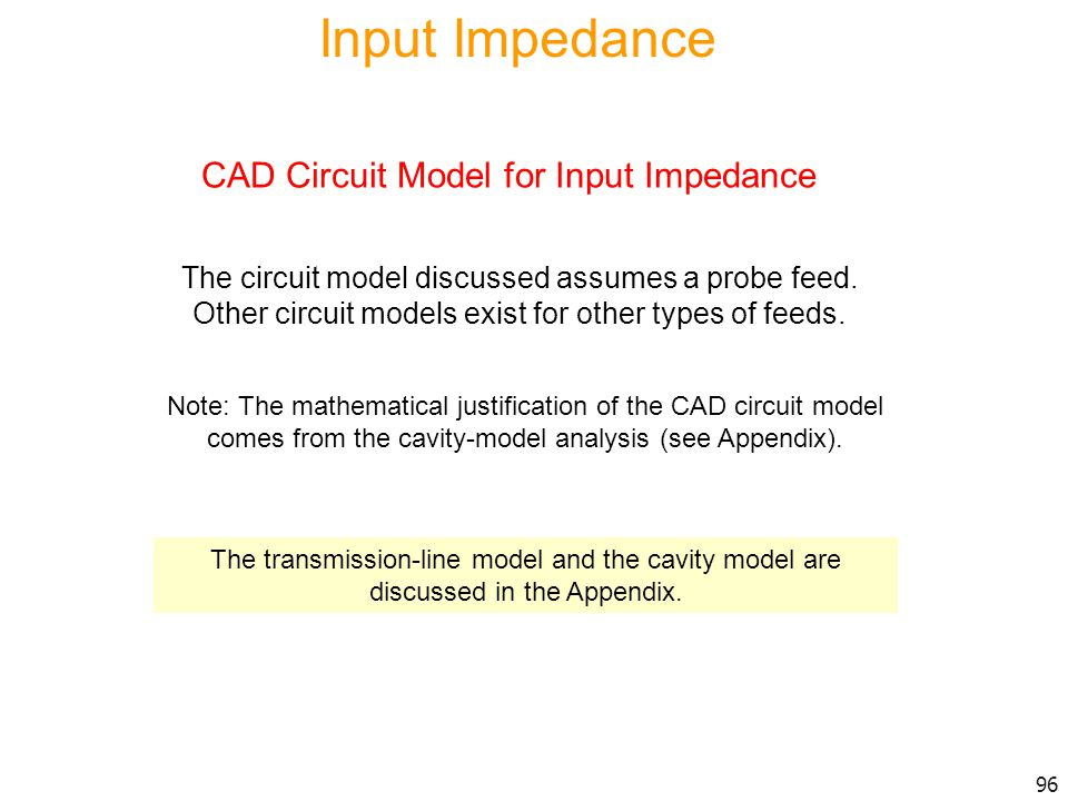 Input Impedance CAD Circuit Model for Input Impedance