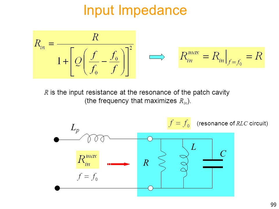 Input Impedance R is the input resistance at the resonance of the patch cavity. (the frequency that maximizes Rin).