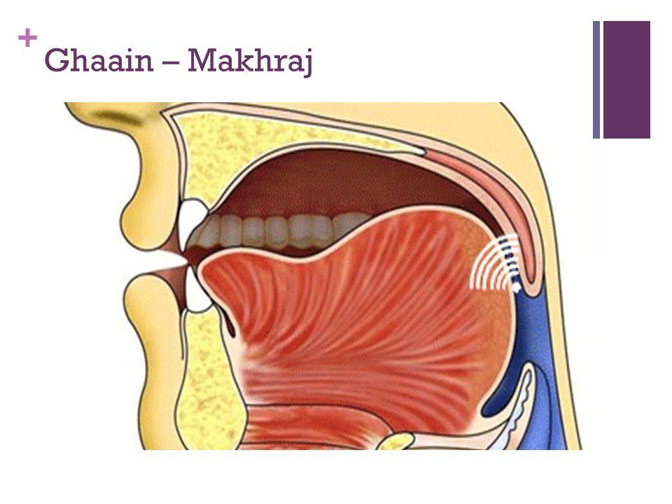 Ghaain – Makhraj