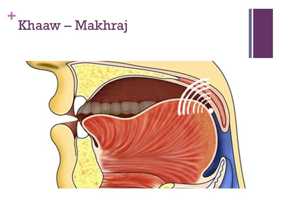 Khaaw – Makhraj