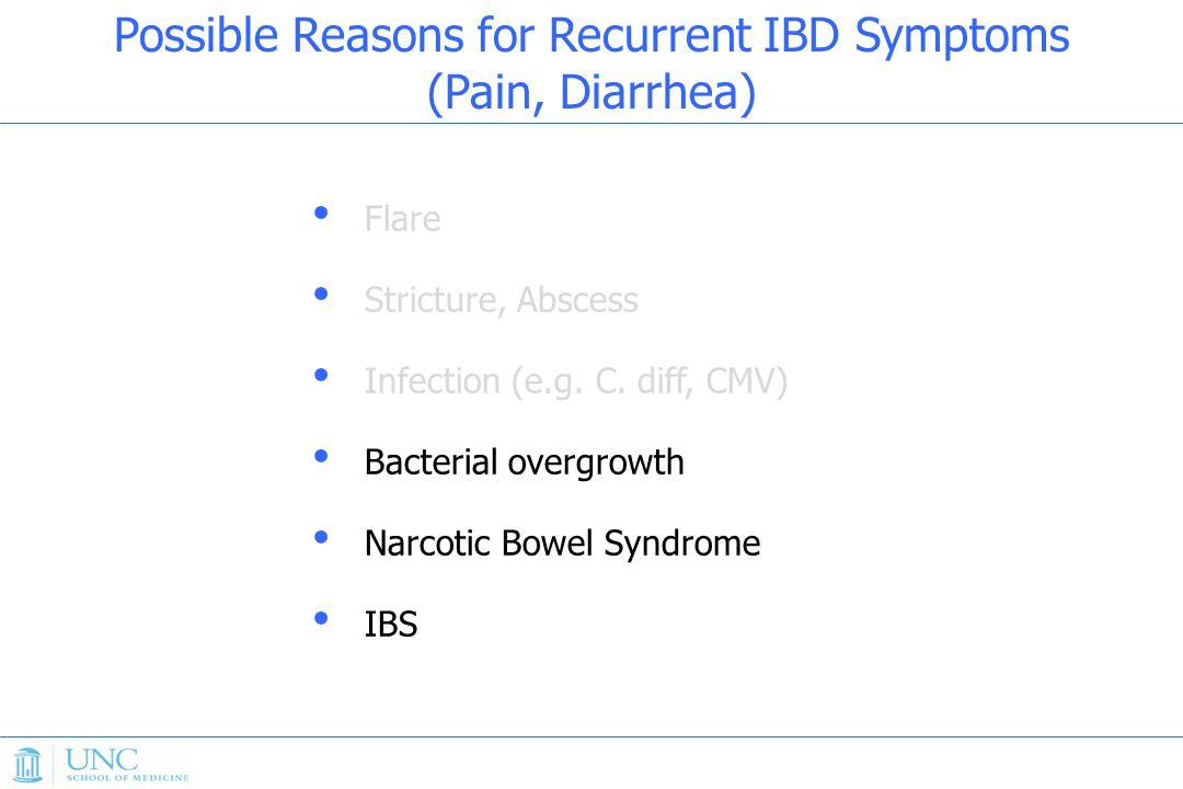 Possible Reasons for Recurrent IBD Symptoms (Pain, Diarrhea)