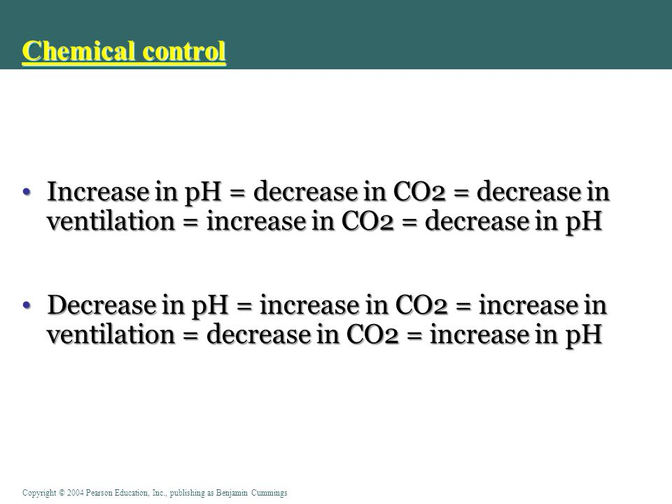 Chemical control Increase in pH = decrease in CO2 = decrease in ventilation = increase in CO2 = decrease in pH.