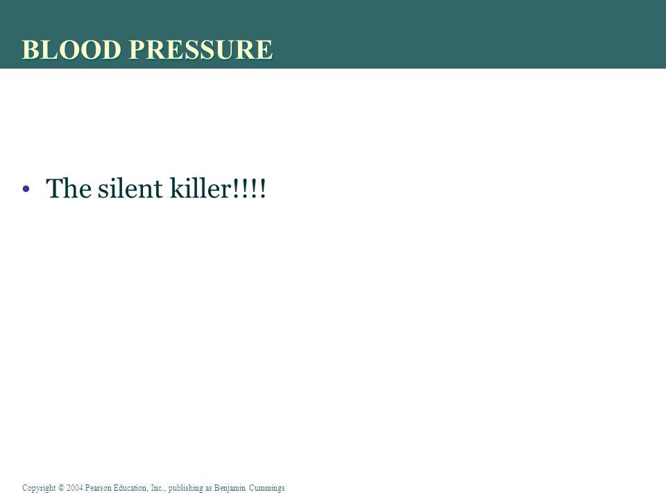 BLOOD PRESSURE The silent killer!!!!