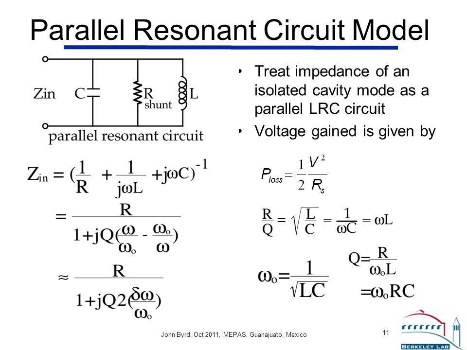 Parallel Resonant Circuit Model