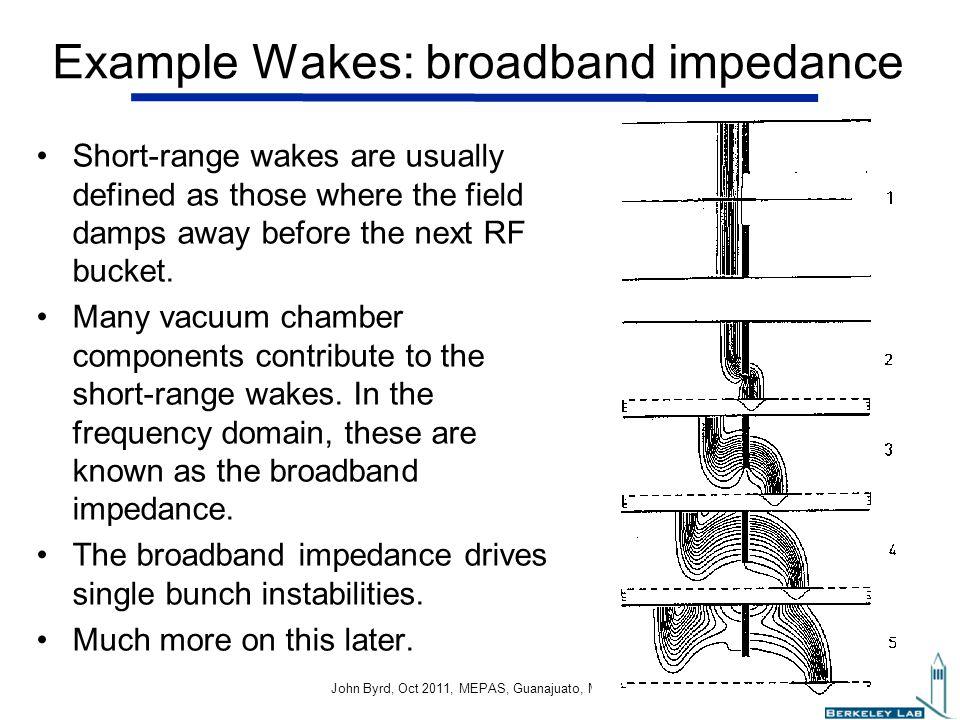 Example Wakes: broadband impedance