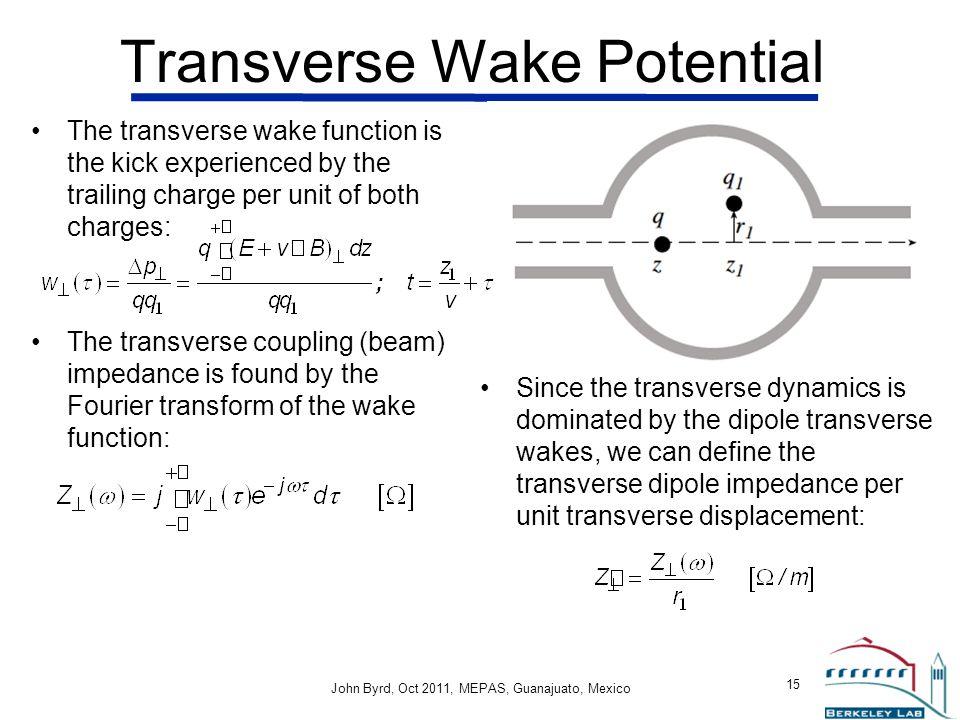 Transverse Wake Potential