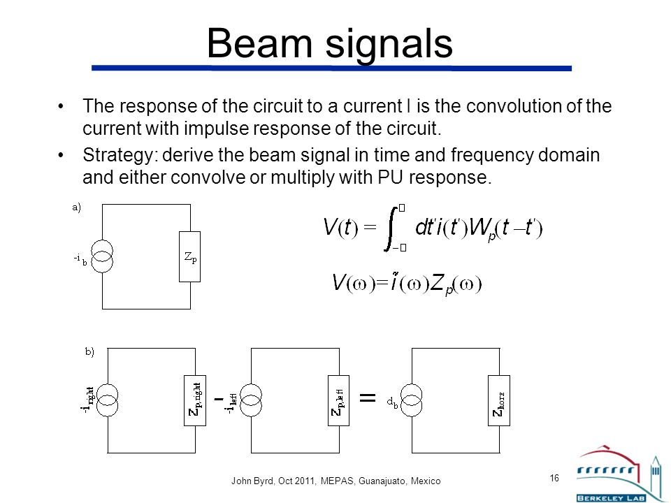 Beam signals The response of the circuit to a current I is the convolution of the current with impulse response of the circuit.