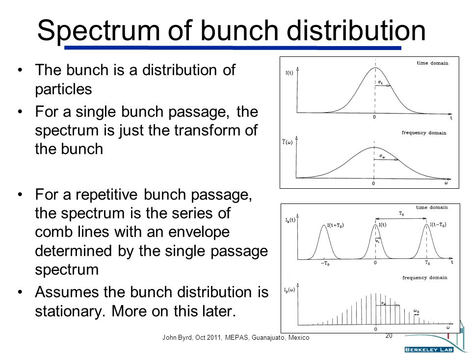Spectrum of bunch distribution