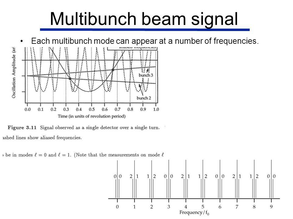 Multibunch beam signal