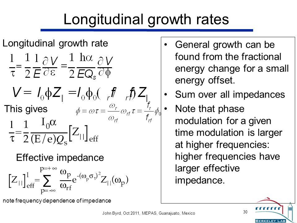 Longitudinal growth rates