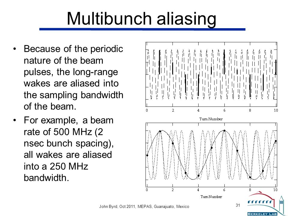 Multibunch aliasing Because of the periodic nature of the beam pulses, the long-range wakes are aliased into the sampling bandwidth of the beam.